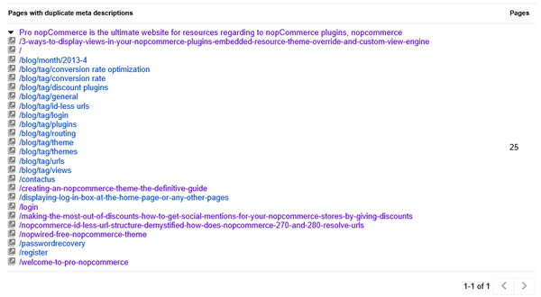 Google Webmaster Tool - Warning about Duplicate Meta Description in nopCommerce